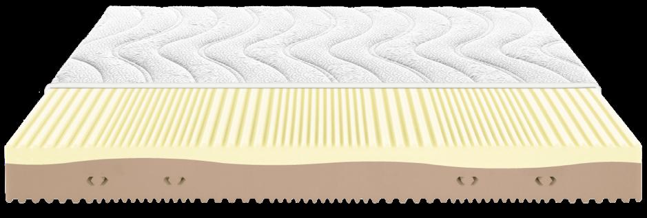 Antares materasso dispositivo medico Classe 1 con Natur Memory | Dorsal