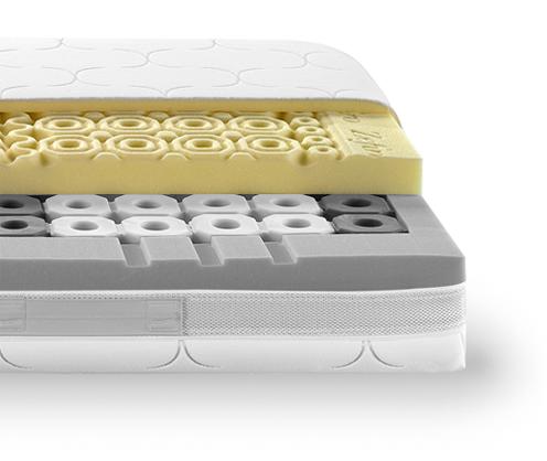 Materassi memory foam, il massimo del comfort del materasso | Dorsal